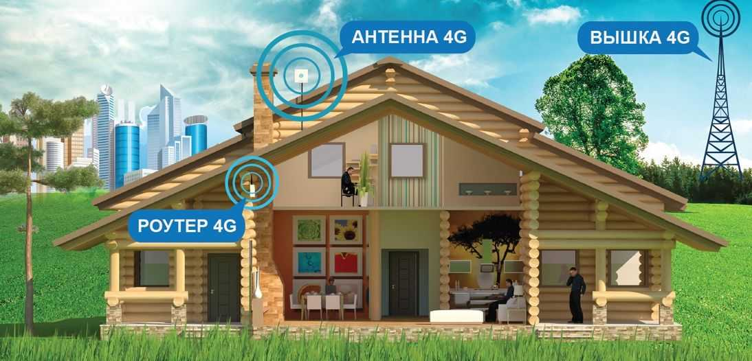 установка интернета в частный дом